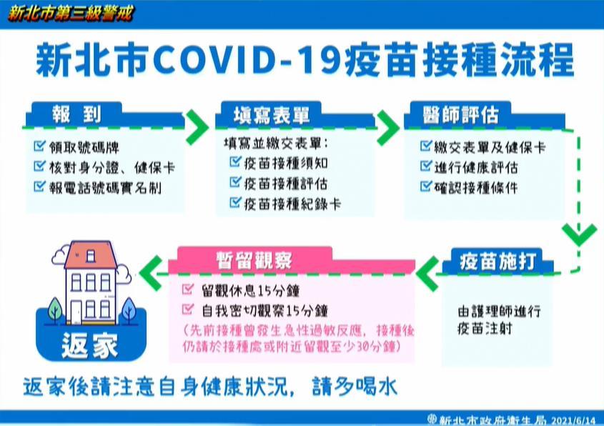 疫苗懶人包!85歲以上長者需注意「5步驟5副作用」3類人避免接種