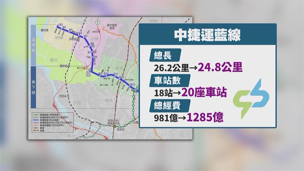 中捷藍線圖總經費1285億 18站變20站未來台中港走台灣大道 直達台中火車站