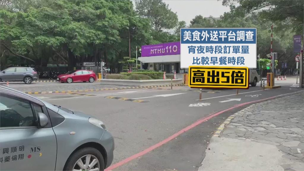 最愛叫外送大學排行榜 新竹「交通大學」奪冠