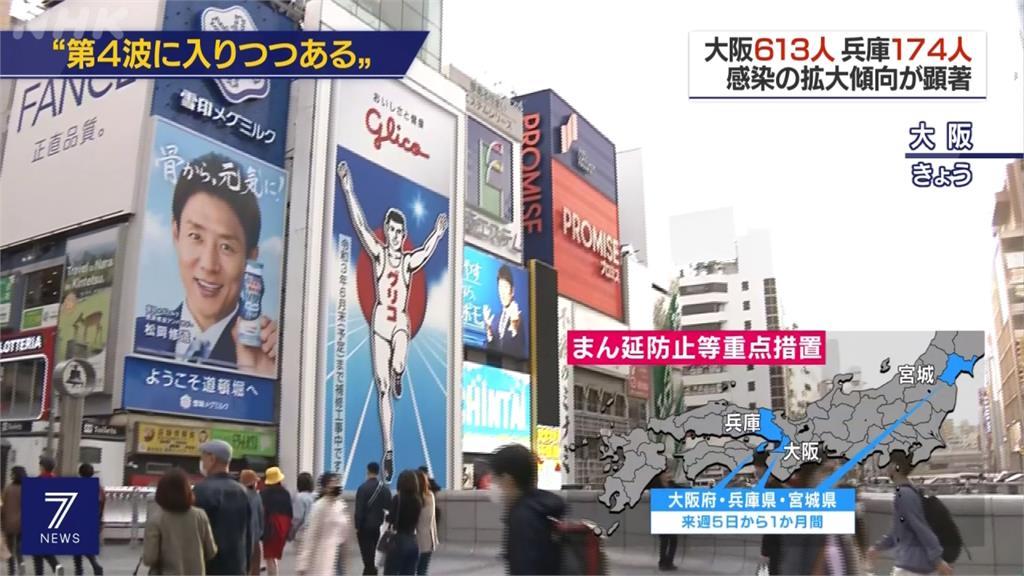 東京、沖繩、京都疫情燒 防疫重點措施12日上路