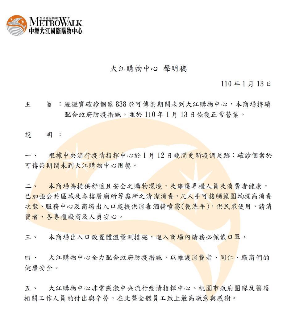 快新聞/確診醫師記憶錯置「可傳染期間沒來過」 大江購物中心今恢復營業