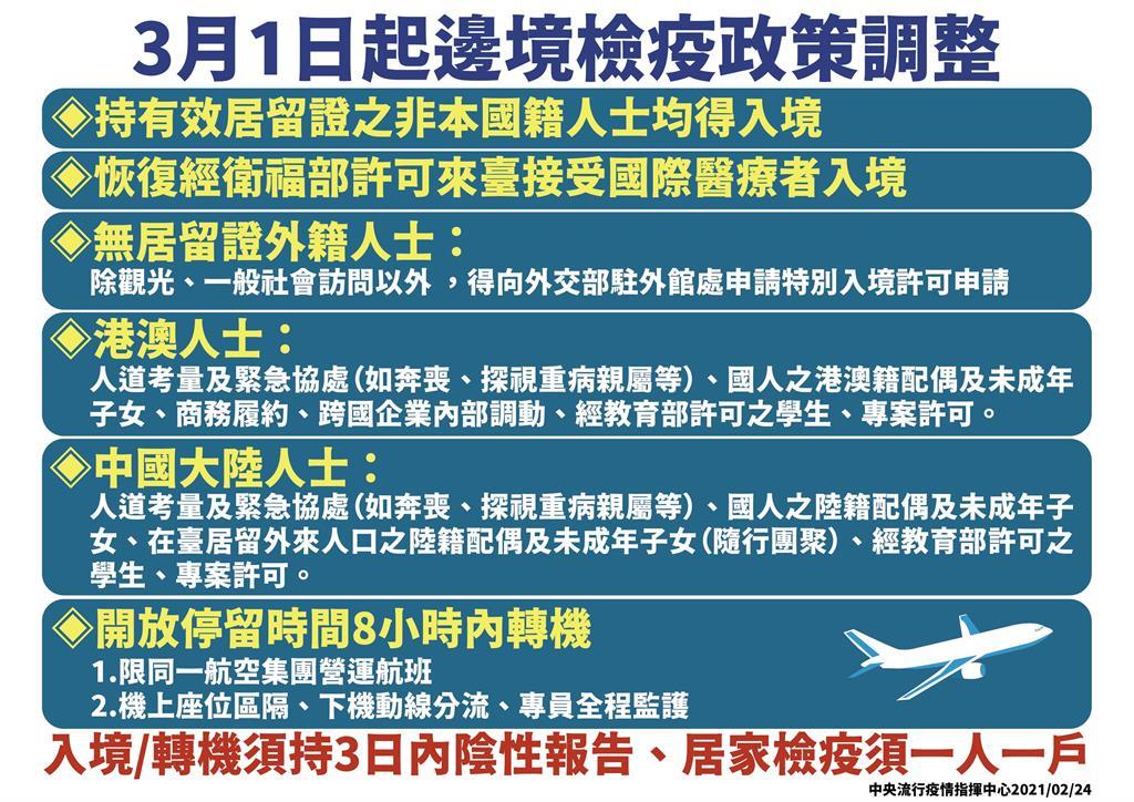 快新聞/陳時中:3/1起恢復外籍人士有條件入境及桃機轉機