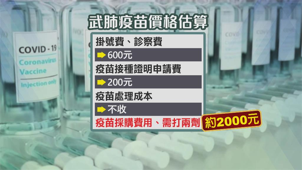 自費疫苗目標施打1萬劑 侯友宜:下週帶頭接種