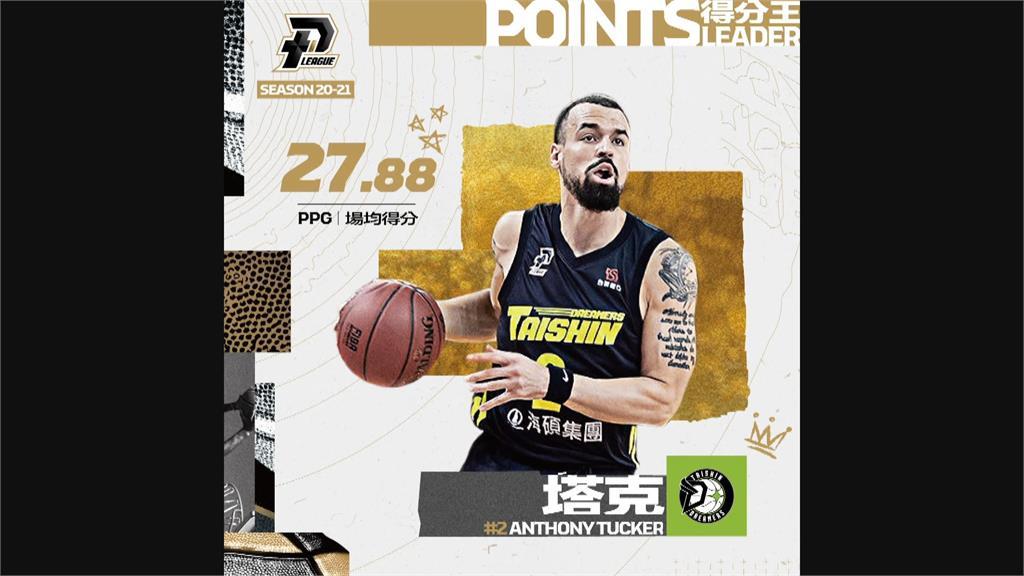 台灣新職籃創意年度獎項 第五隊落腳高雄機率高