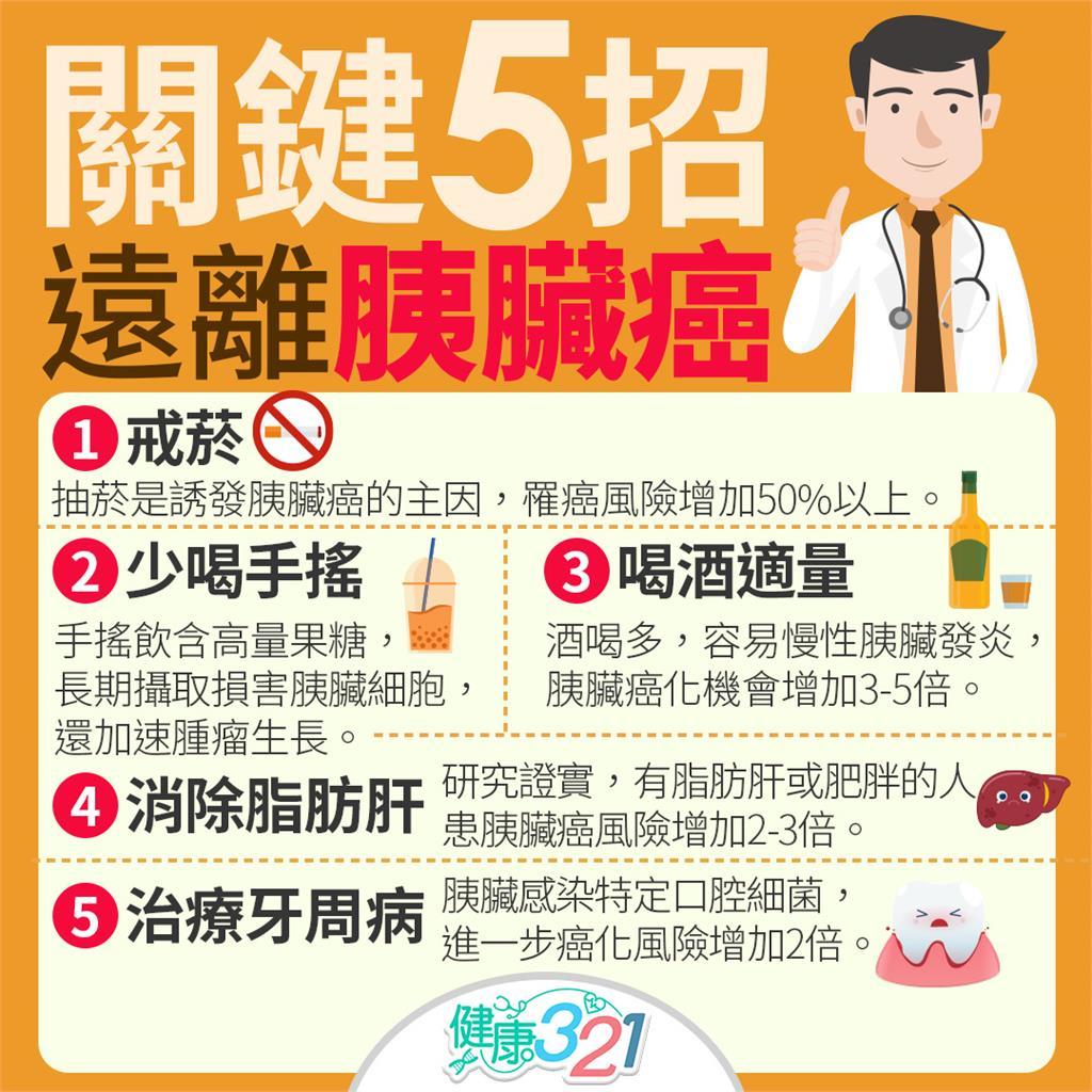 胰臟癌 預防 復發