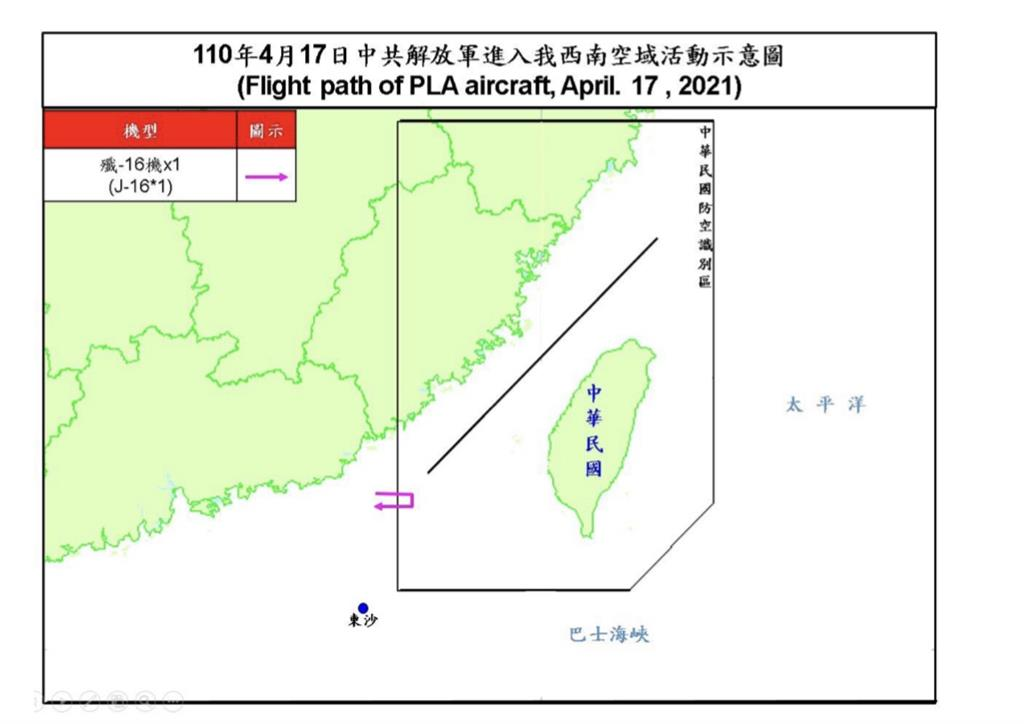 快新聞/本月14度擾台! 中國派一架「殲-16」闖我西南空域