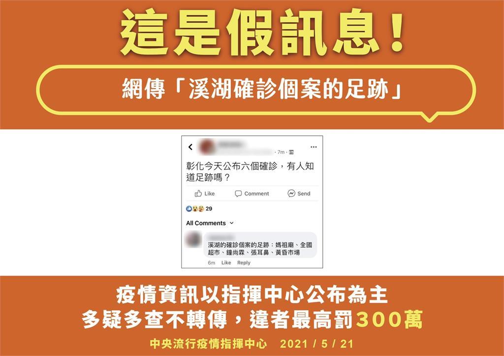 快新聞/網傳溪湖確診者曾到媽祖廟、黃昏市場等 指揮中心:不實訊息