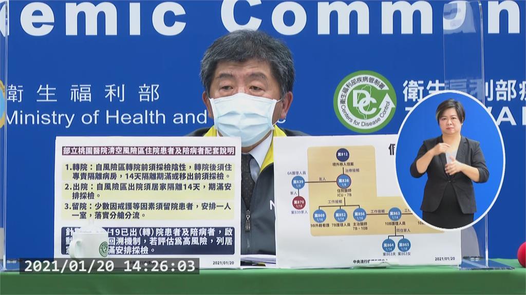 部桃內設指揮所 CDC下令撤離169名病患