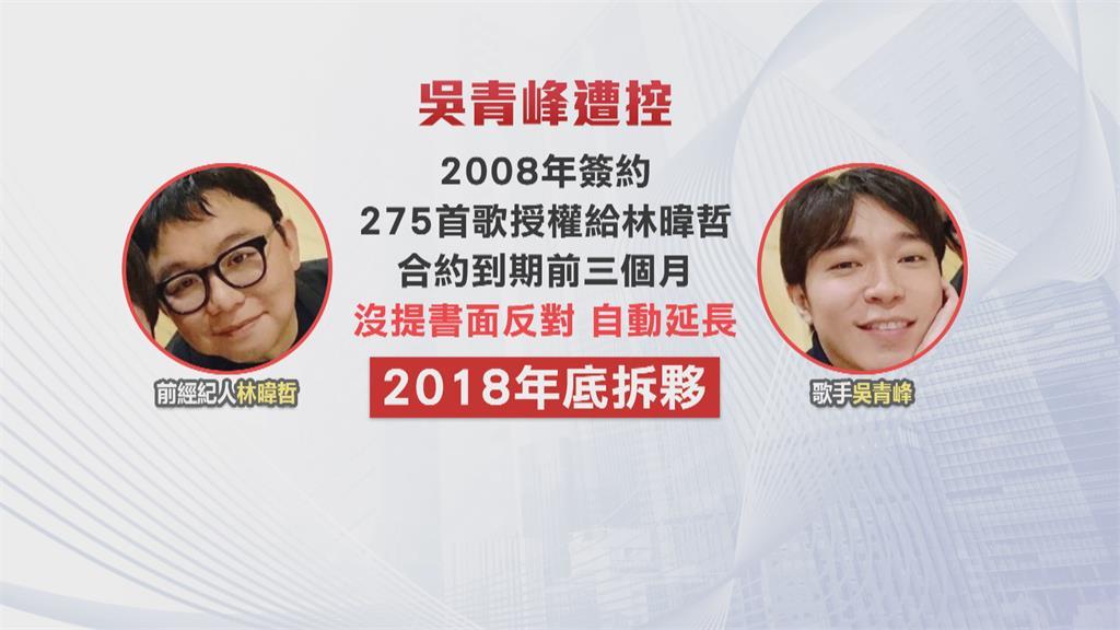 遭恩師控違反著作權求償500萬!  青峰二審勝訴免賠