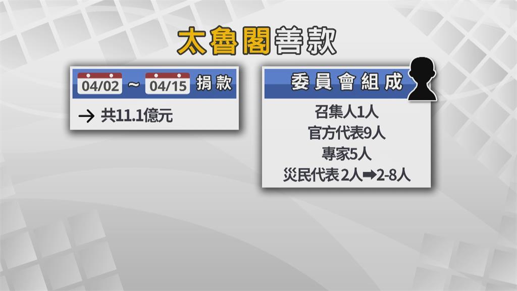 增家屬代表席次 太魯閣捐款監督委員會下週遴選