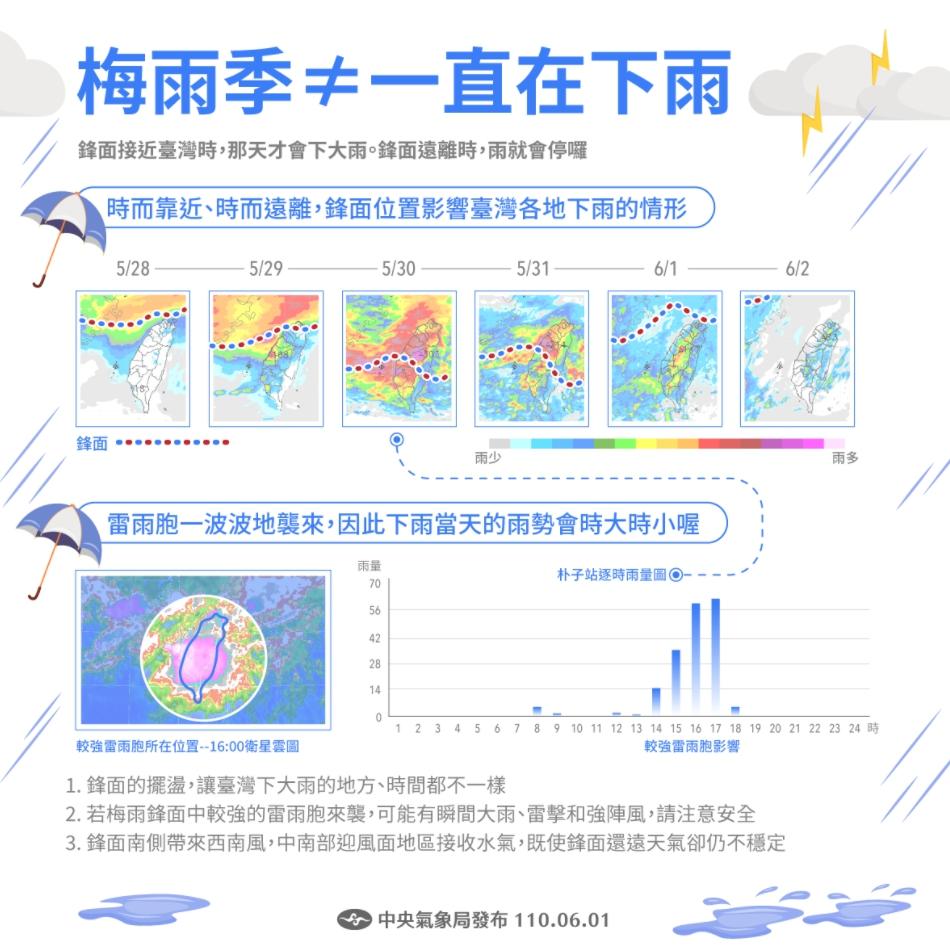 梅雨才剛來怎麼又停了?氣象局一張圖解答