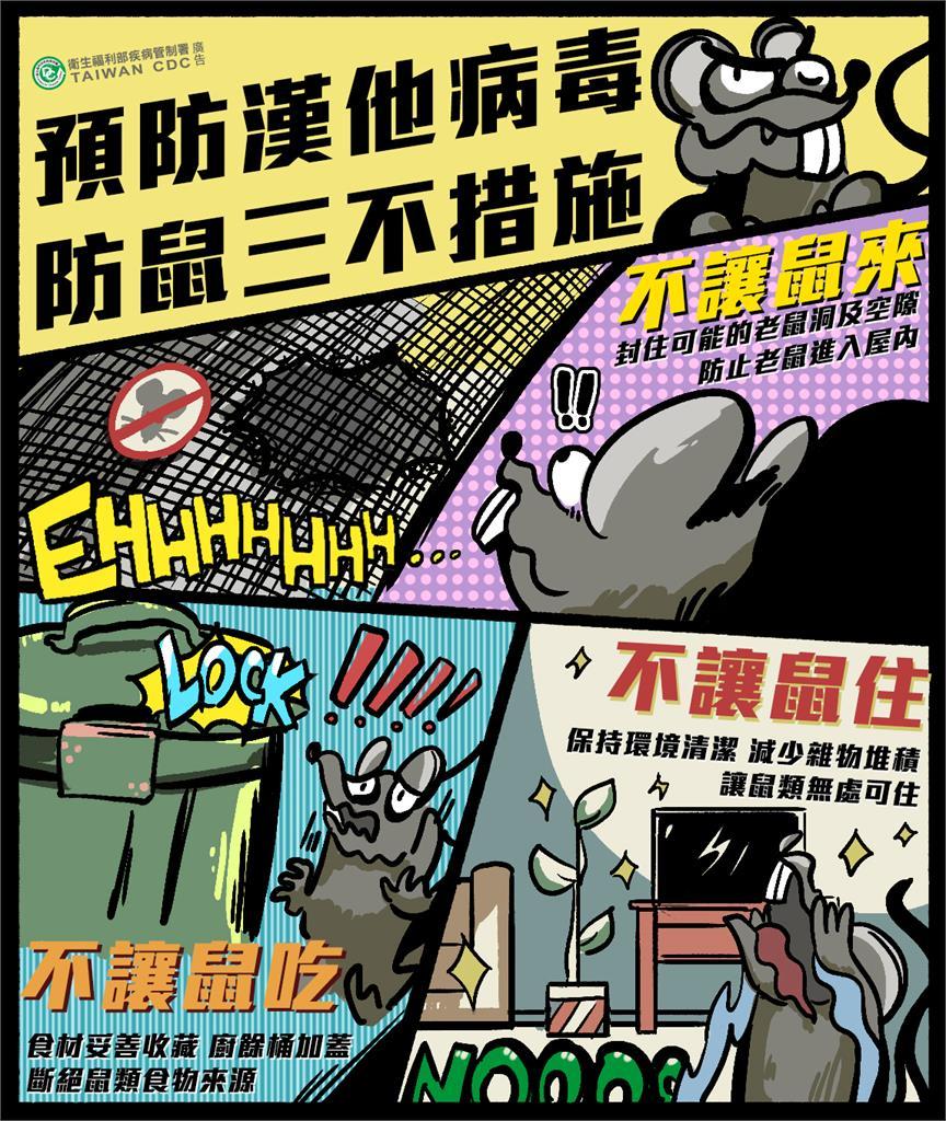 快新聞/國內現今年首例漢他病毒確診 疾管署呼籲民眾落實防鼠3不措施