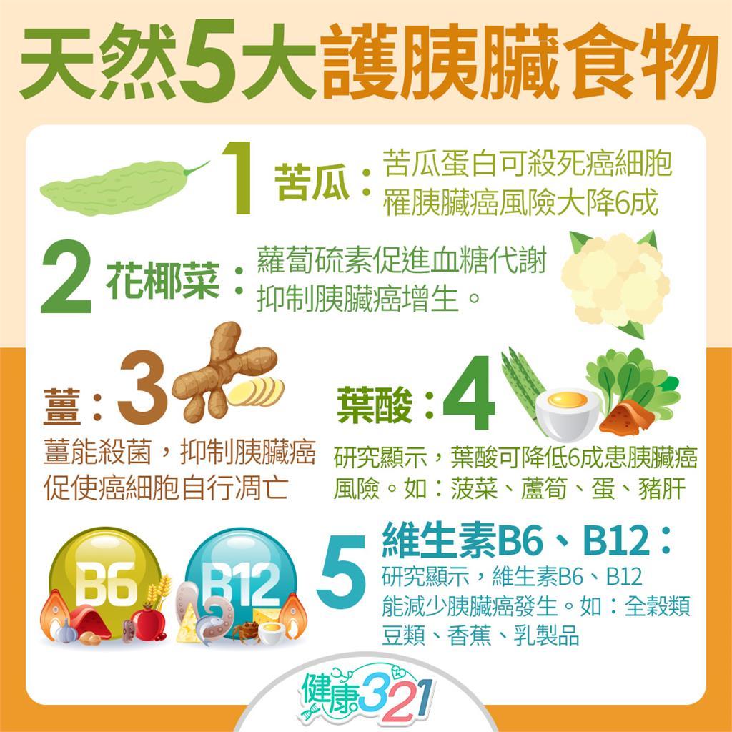 胰臟癌 菜單 食物
