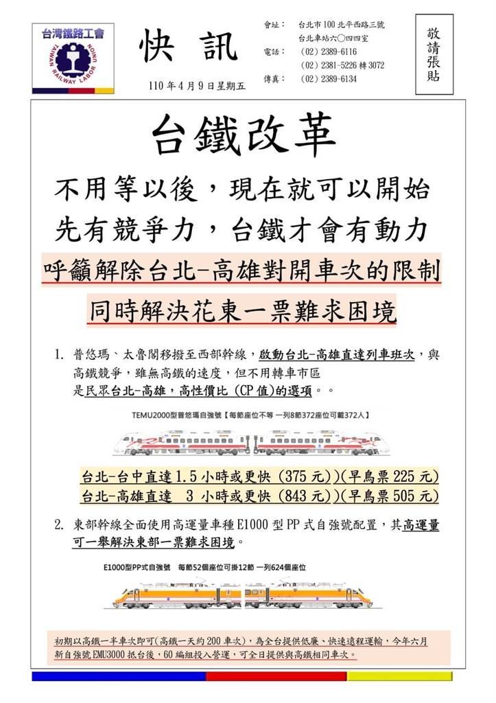 快新聞/台鐵改革「北高3小時票價843元」? 企業工會:我們是有競爭能量的