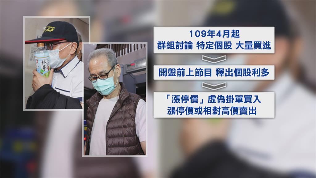 「權證小哥」自爆被搜索 檢方懷疑涉「分析師炒股」