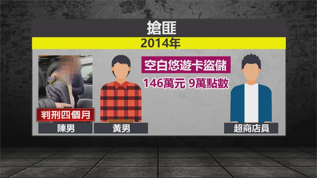 台北大學校園搶案破案 嫌犯前科累累曾聯合超商店員盜儲上百張悠遊卡