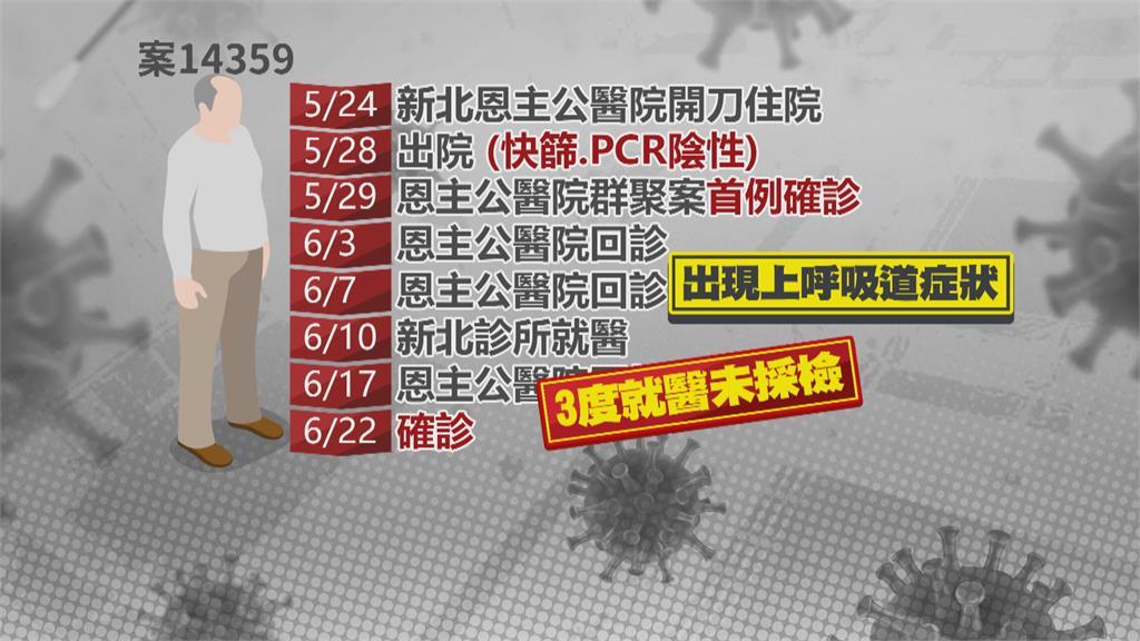 恩主公醫院病患害高雄兩家庭7人染疫 陳其邁怒轟新北疫調不實