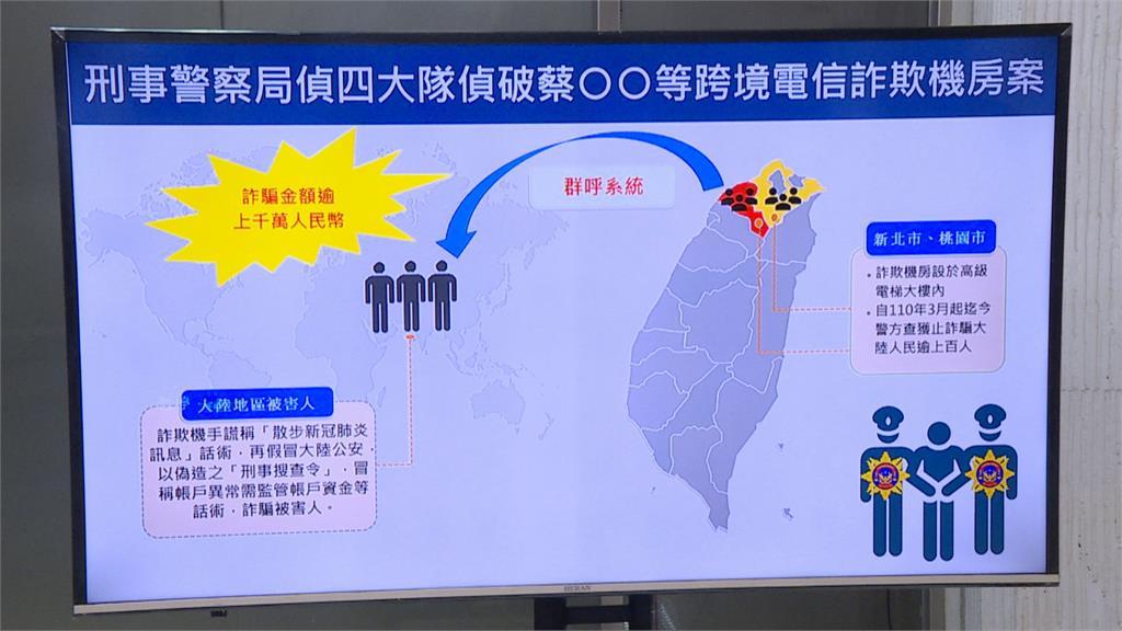 竹聯幫雷堂假冒「中國疾控局」 控被害人散播假消息、防疫不彰 百餘中國人受騙