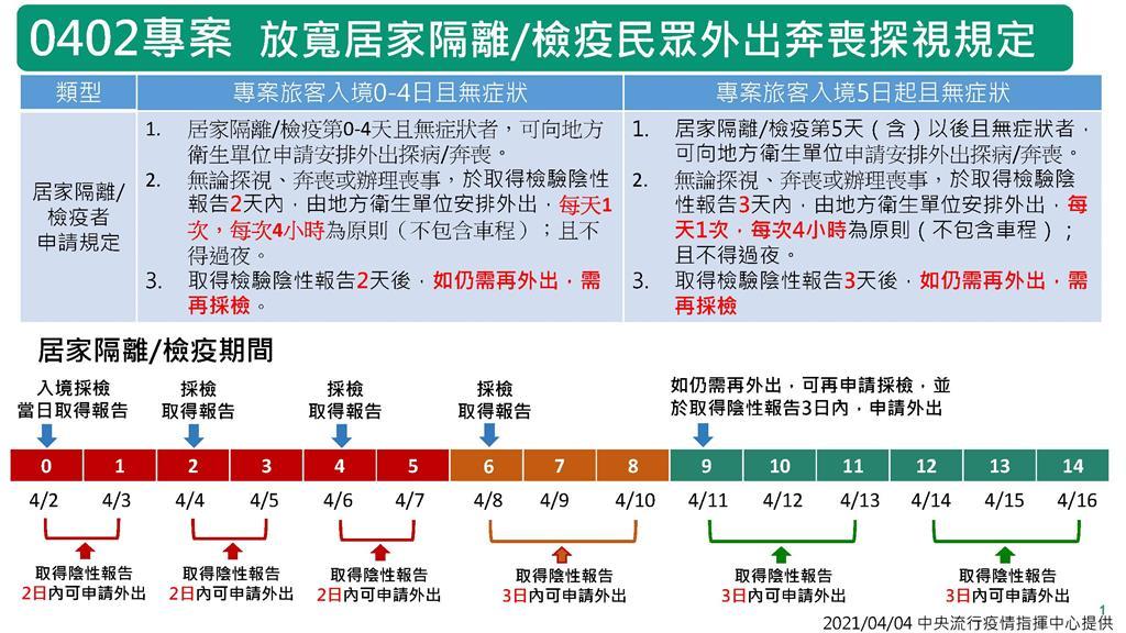 快新聞/太魯閣號事故 指揮中心啟動海外親屬返台探病奔喪專案