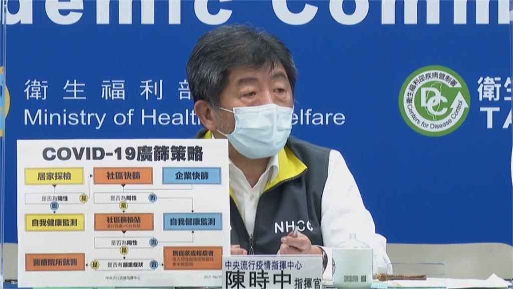 「邊境被破皇城也難逃」施景中:Delta病毒早晚來台灣國境敲門