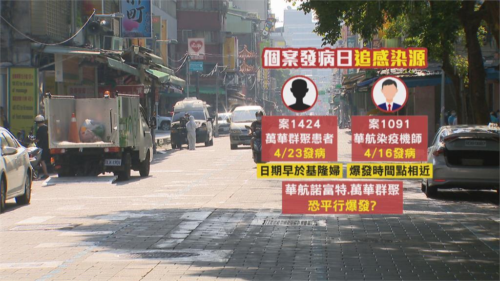 彰化女到萬華賣葡萄4/23就發病  比基隆婦人還早!萬華、華航群聚平行爆?