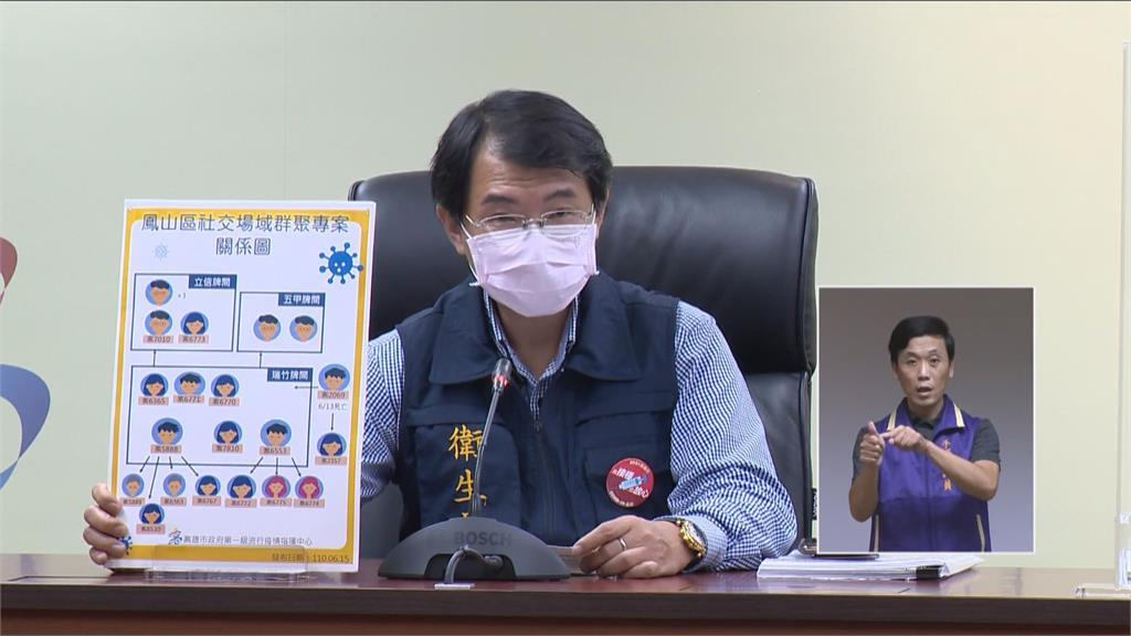 發病後仍沉迷賭博傳染16人!高雄仁惠醫院男行政人員病逝