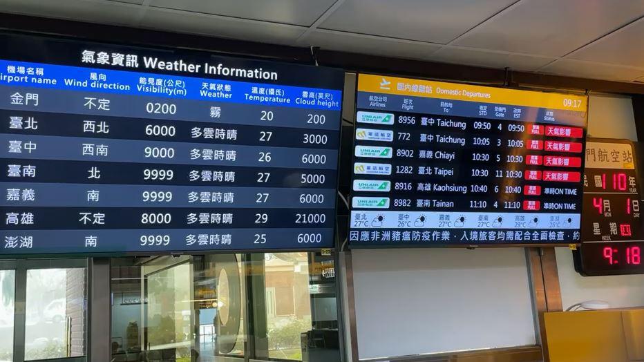 快新聞/金門又被濃霧封鎖! 逾300位民眾擠爆機場 航空站主任:考慮軍機支援疏運
