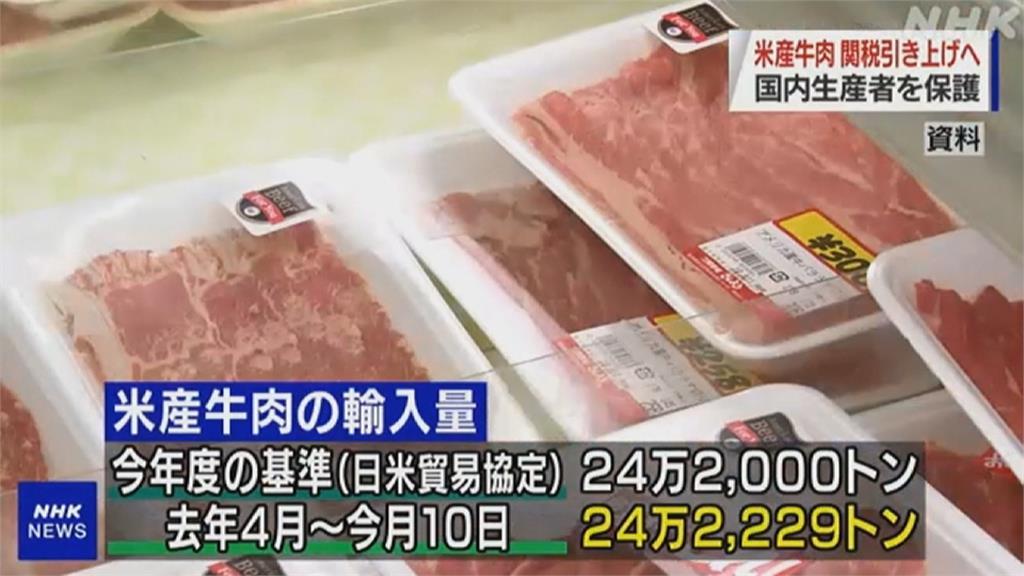 日進口牛需求不減反增 「美國牛」價格飆漲7成