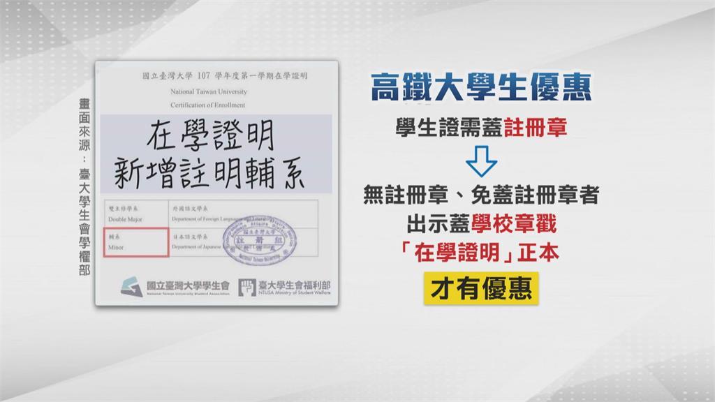 大學生注意!3月22日起買高鐵優惠票 持在學證明才能買