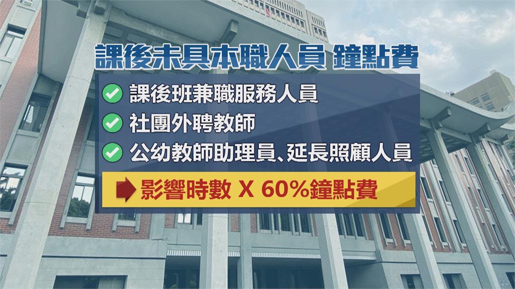 校園完整大清消 全國中小學開學日延至9/1