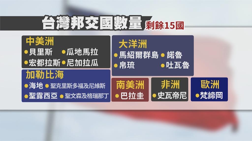 蓋亞那設台灣辦公室 失敗學者揭「北京玻璃心」關鍵