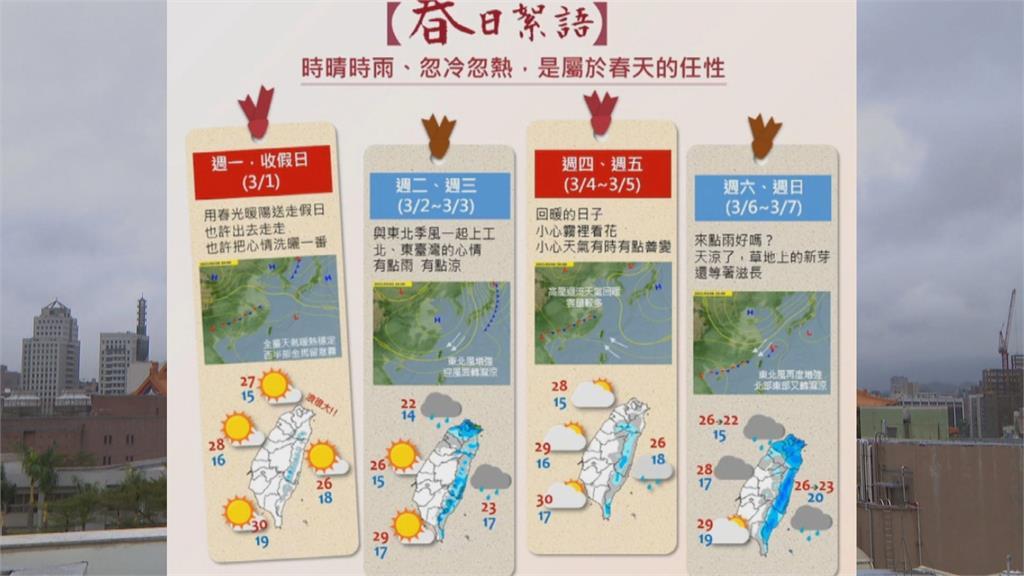 週二轉濕冷週四回暖...週六又變天 氣象局認證:屬於「春天的任性」