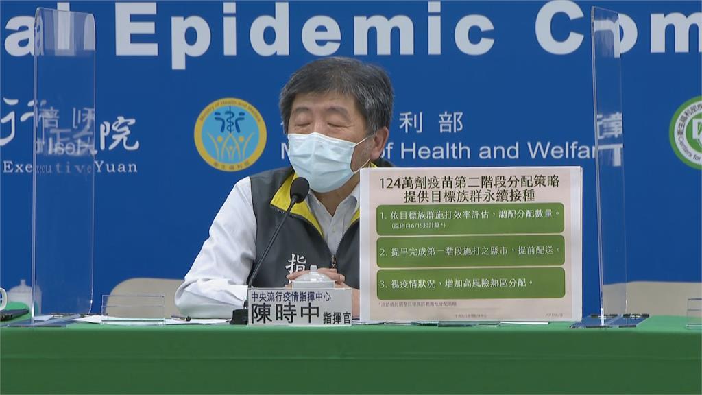 名嘴控蔡總統已打輝瑞 CDC調閱紀錄證實未打