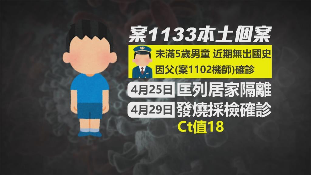 案1102機師兒也確診 諾富特主管病毒序同5機師
