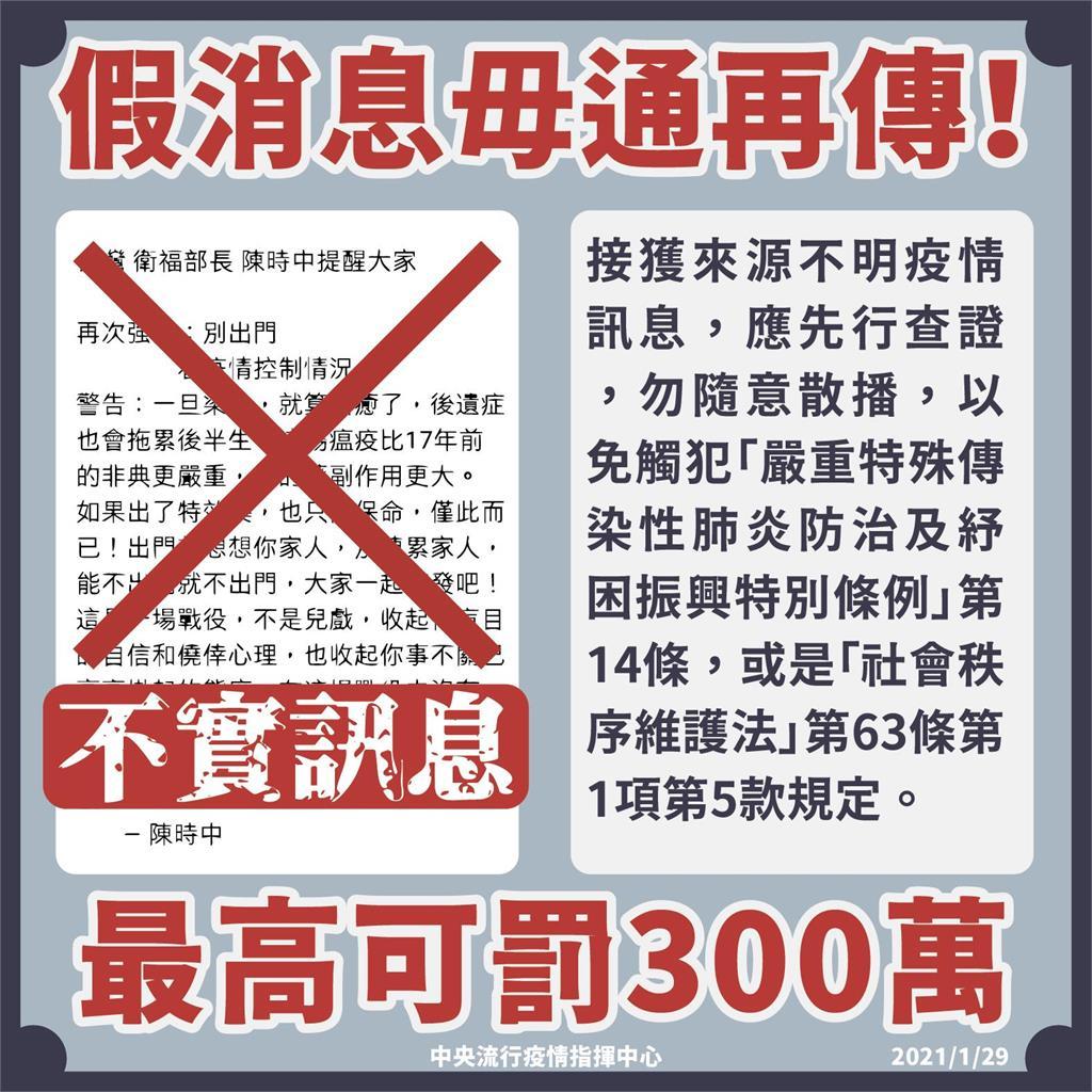 快新聞/網傳「陳時中提醒大家別出門」 指揮中心駁斥假消息:最高罰300萬元