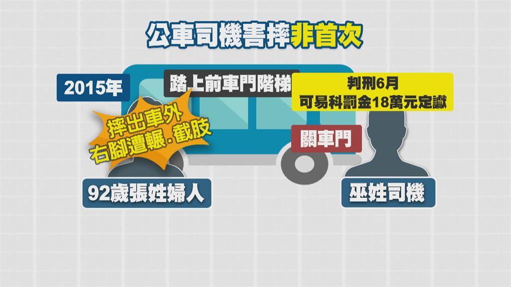 公車超速急煞害婦人跌倒死亡?法官:婦單手握扶桿有20%責任
