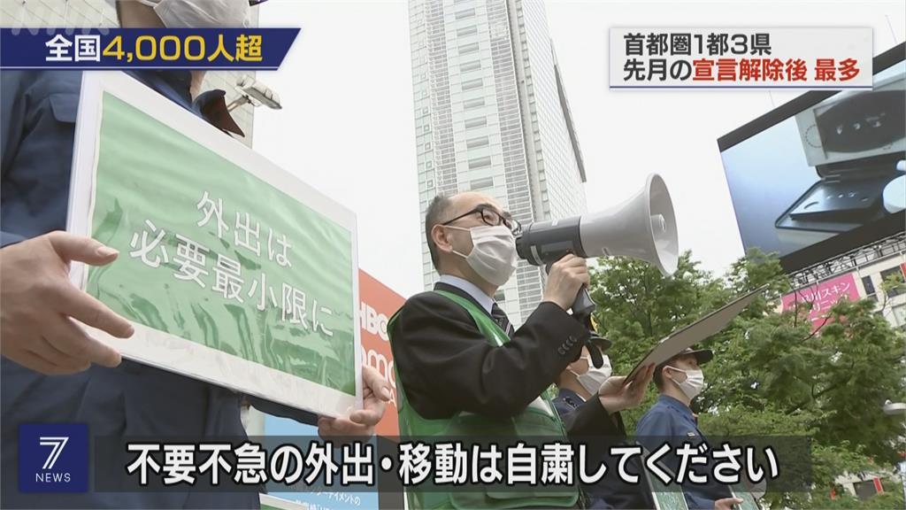 大阪連5日確診破千 日本急增購輝瑞疫苗