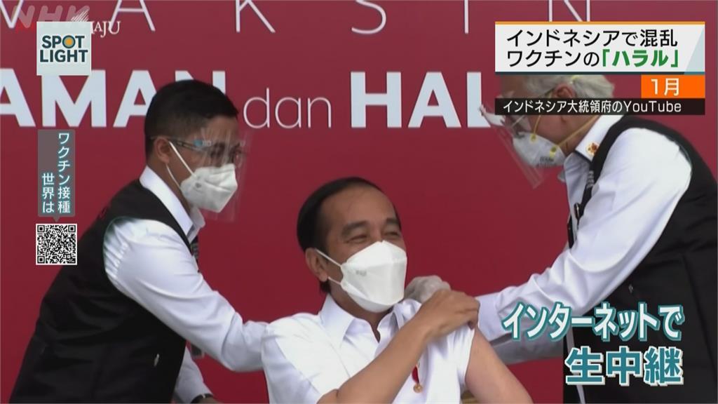 印尼打疫苗須符合「清真認證」AZ疫苗被認定不符標準
