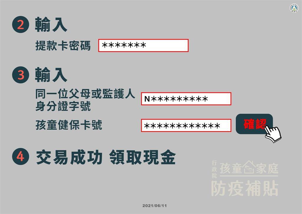 快新聞/1萬元「孩童家庭防疫補貼」 今起開放3大銀行ATM領取