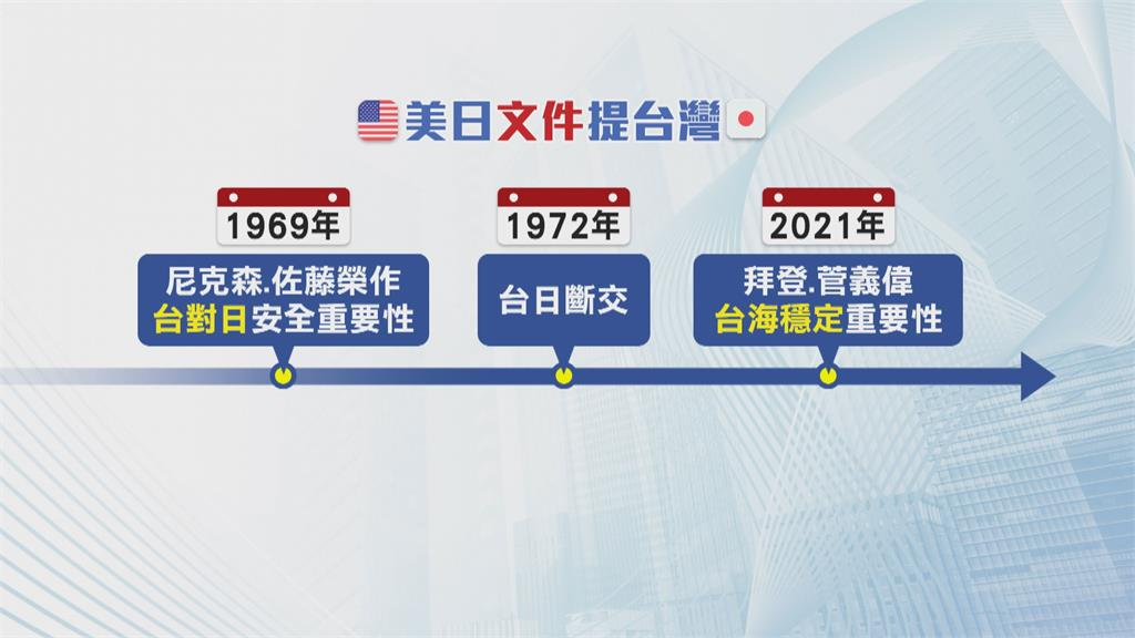 美日峰會聯合聲明 睽違52年再度明確提台灣