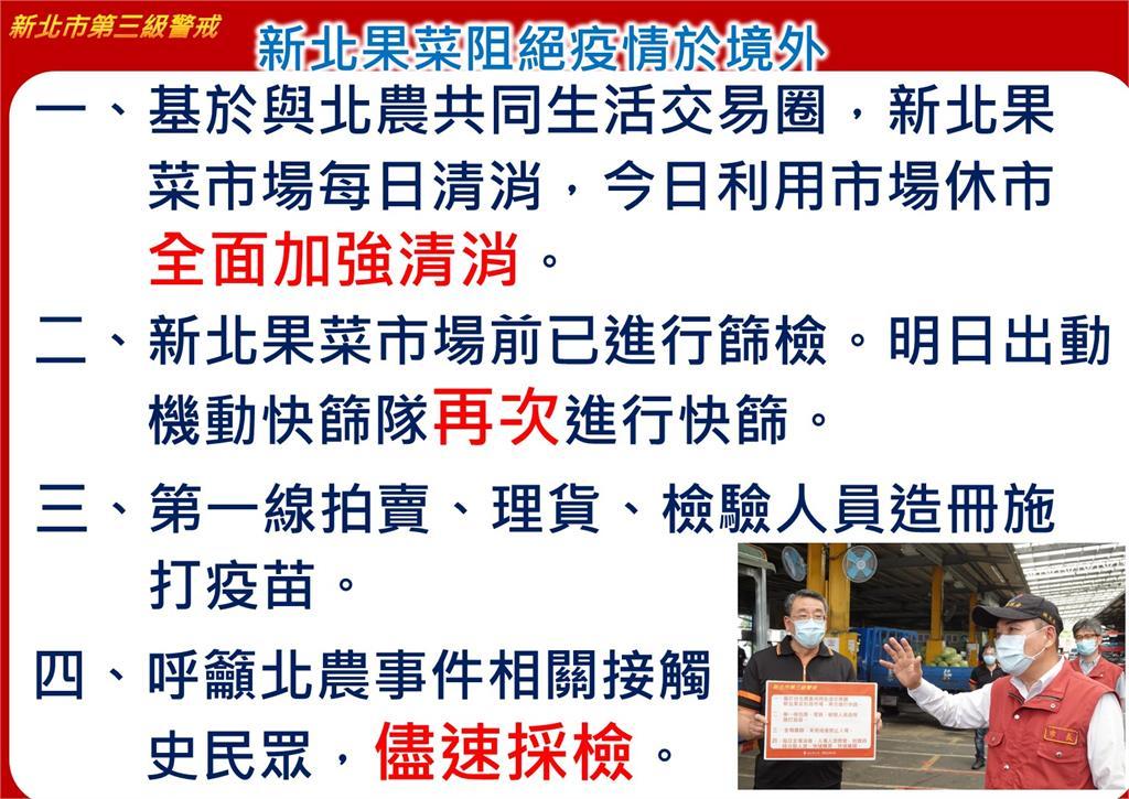 快新聞/北農45人確診21人設籍新北 侯友宜:第一線人員都要造冊施打疫苗