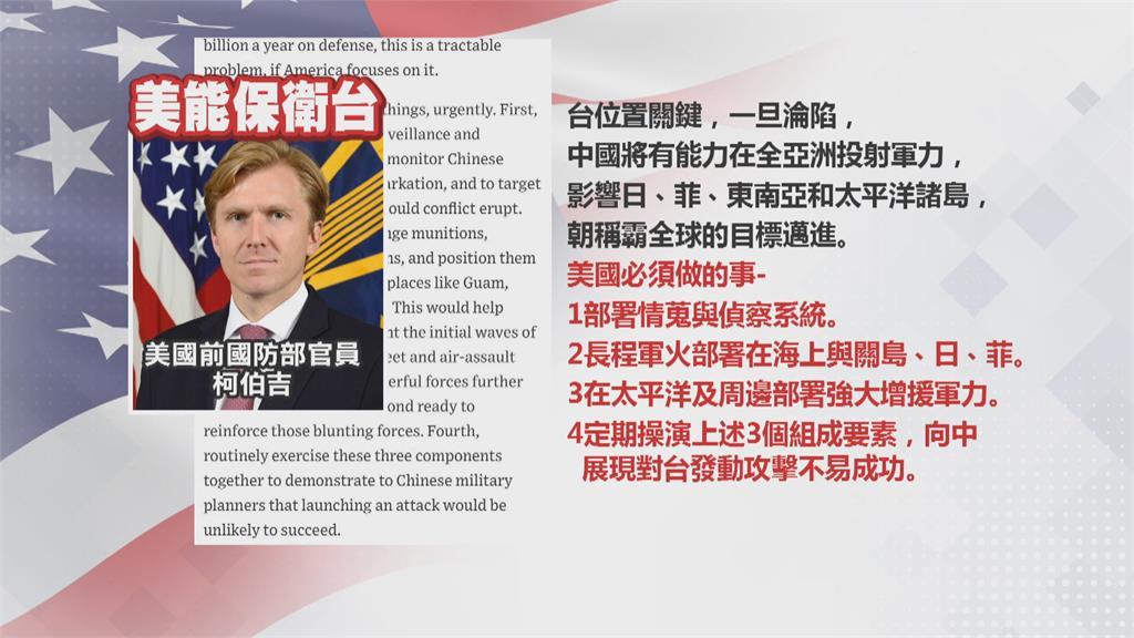 政大最新民調 台灣人認同感64% 創28年新高!