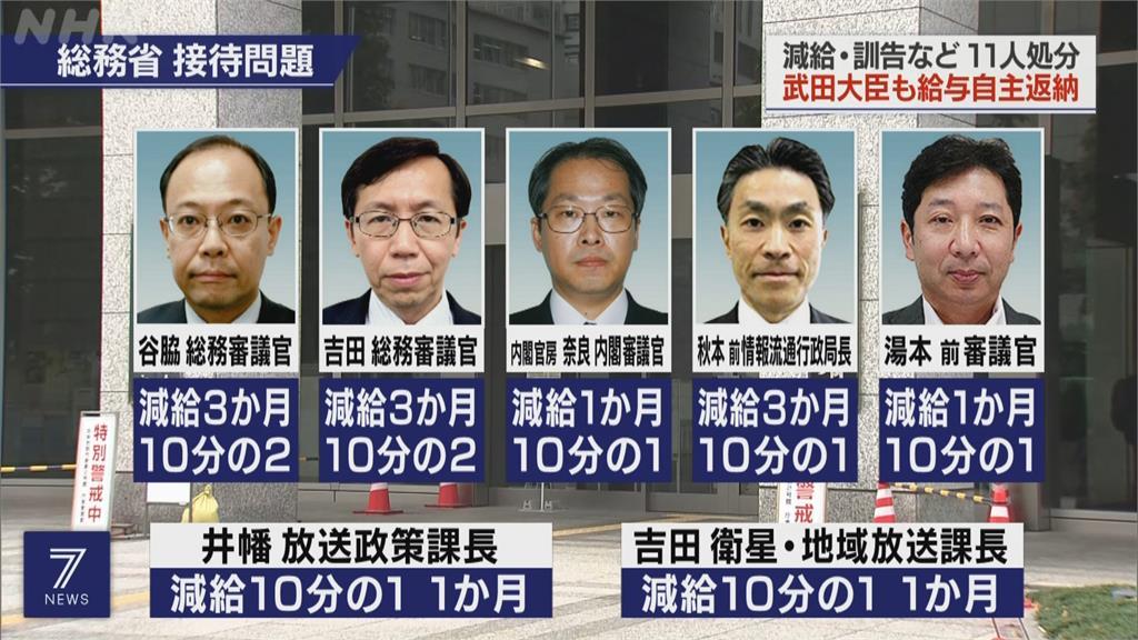 兒爆設宴招待官員醜聞 菅義偉國會致歉