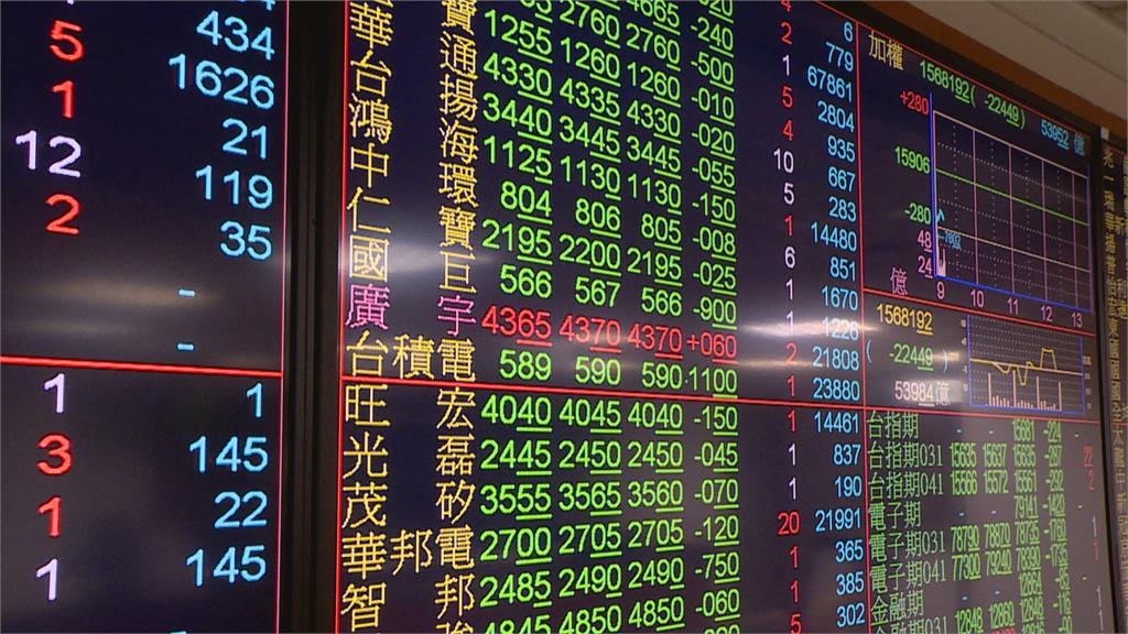 台股週線收黑 全球關注美國公債殖利率